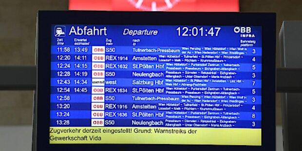 Bahnstreiks sind beendet