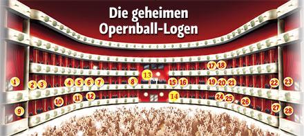 Opernball Logengäste