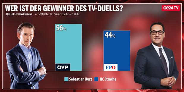 04_G_170927_TV_Duell_Gewinn.jpg