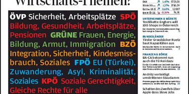 Wirtschaftsblatt: Titelseite vom 07.08.2006