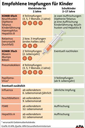 070118-impfungen-kinder_HIRES