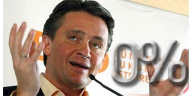 Koalition zerbricht nicht an BZÖ-Steuerantrag