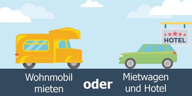 Wohnmobil oder Mietwagen & Hotel?