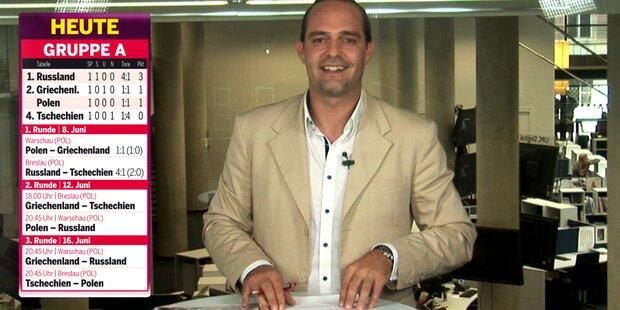 Euro-Talk: Alex Nausner über Spieltag 4