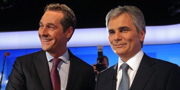 FPÖ wieder Platz 2, SPÖ klar vorn