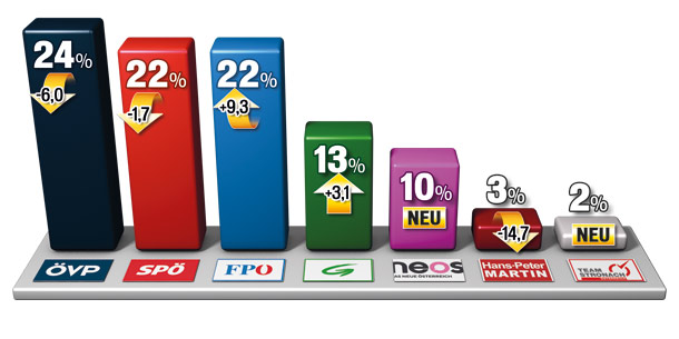 131222_EU_Sonntagsfrage7.jpg