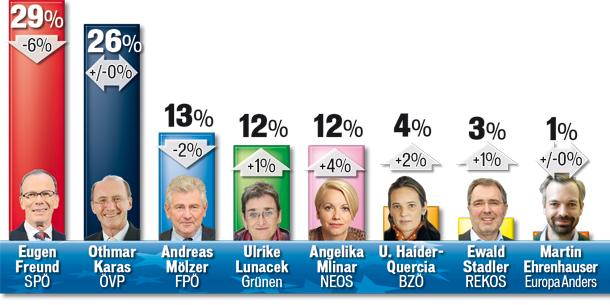 140330_EU_Kandidaten.jpg