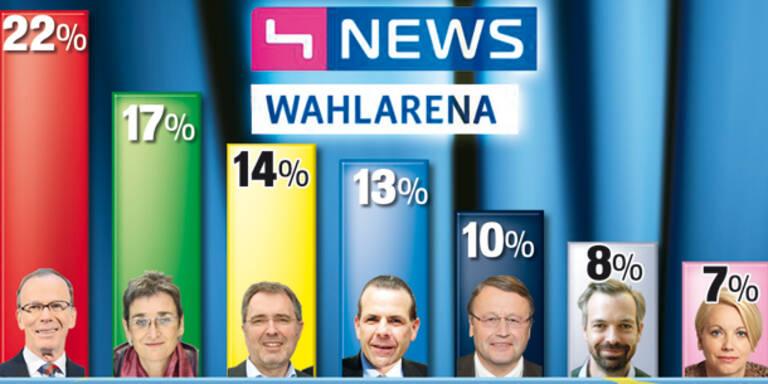 TV-Duelle entscheiden die EU-Wahl