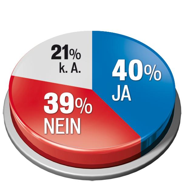 140720_Koalition_platzen.jpg