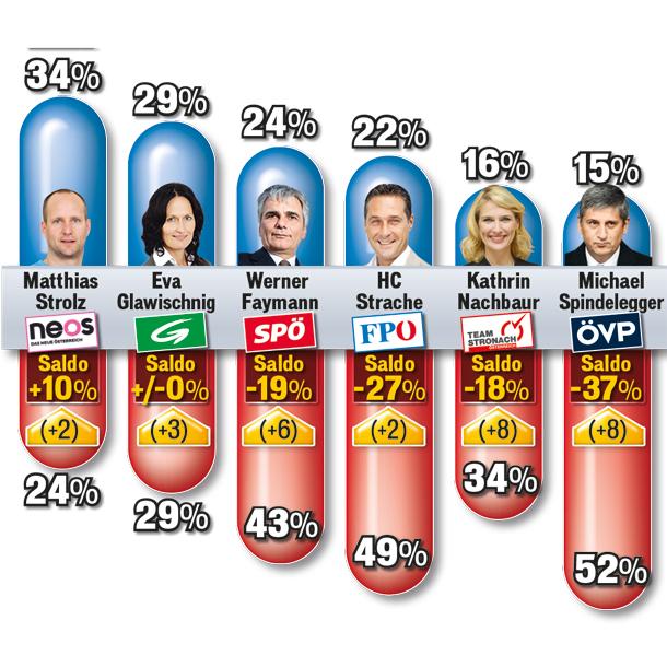 140824_Politbarometer_klein.jpg