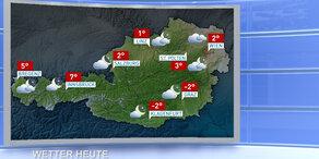 Das Wetter heute