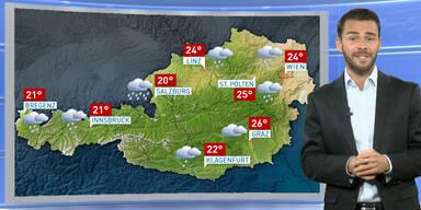 Das Wetterupdate: Gewitter