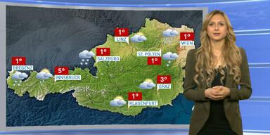 Das Wetter morgen