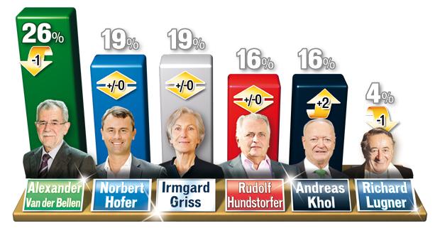 160311_Bundespraesi.jpg