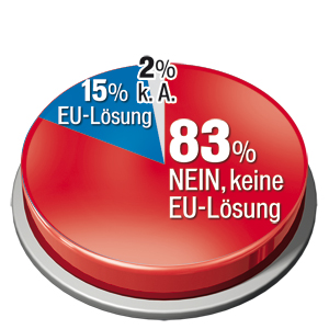 160315_EU_Loesung.jpg