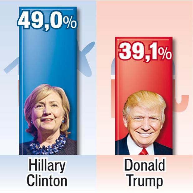 160419_US_Clinton_Trump.jpg