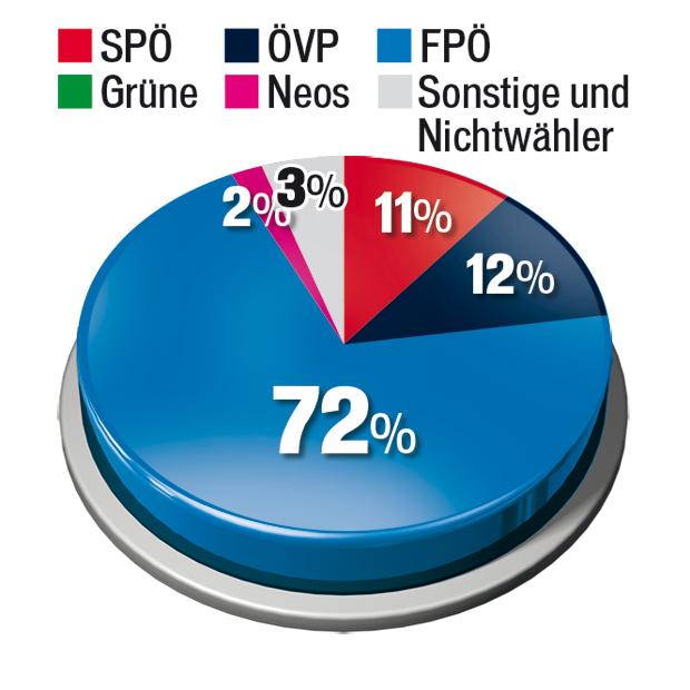 160523_Hofer_Waehler_Partei.jpg