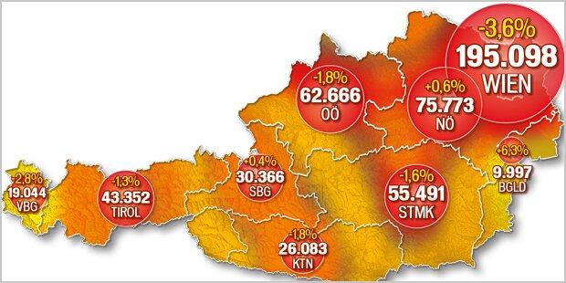 So gefährlich ist Österreich