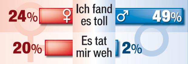 160719_Sex_ersterSex.jpg
