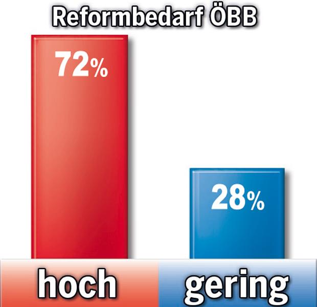 161106_Reform_ÖBB.jpg