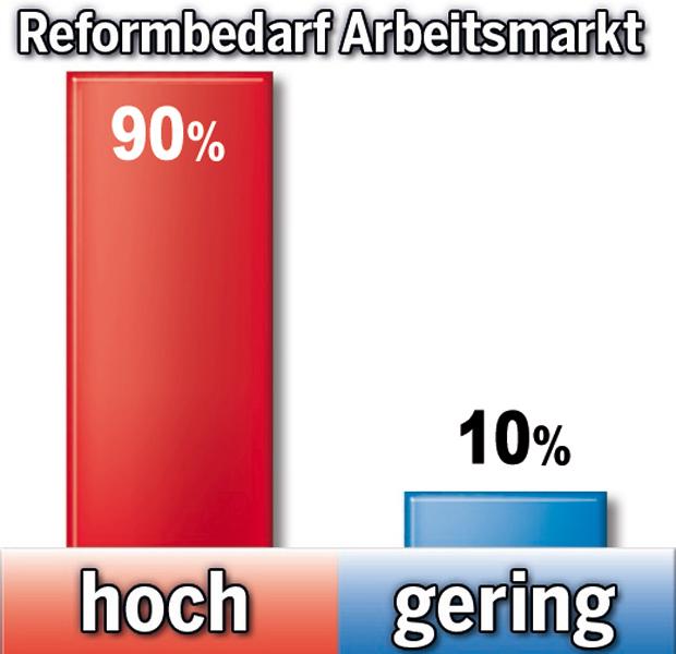 161106_Reform_Arbeitsmarkt.jpg