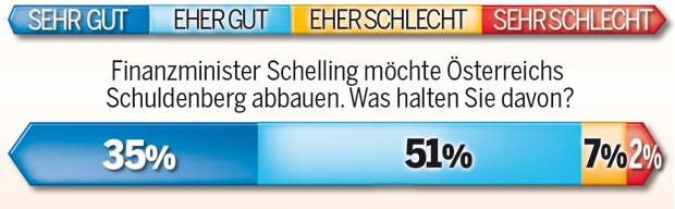161106_Schelling_Schuldenbe.jpg