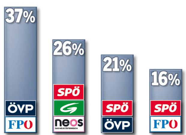 170515_Koalitionen.jpg
