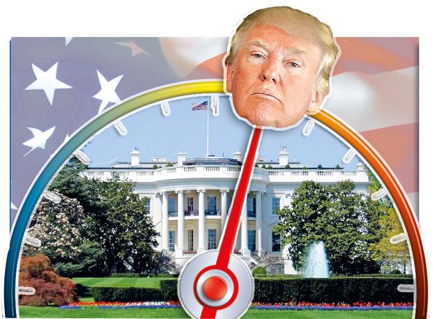 Trumpbarometer