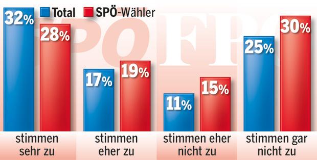 170614_SP_FP_Koalition2.jpg
