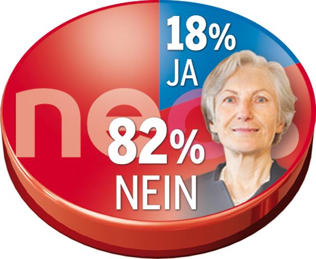 170723_Griss_Neos_waehlen.jpg