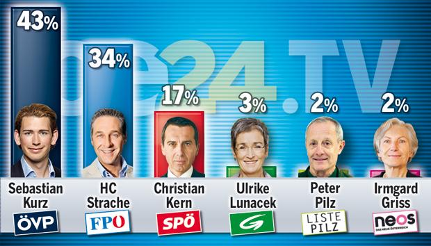 170903_Kandidaten_TV.jpg