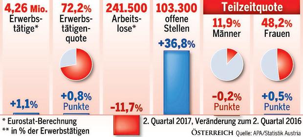 170914_Arbeitsmarkt.jpg