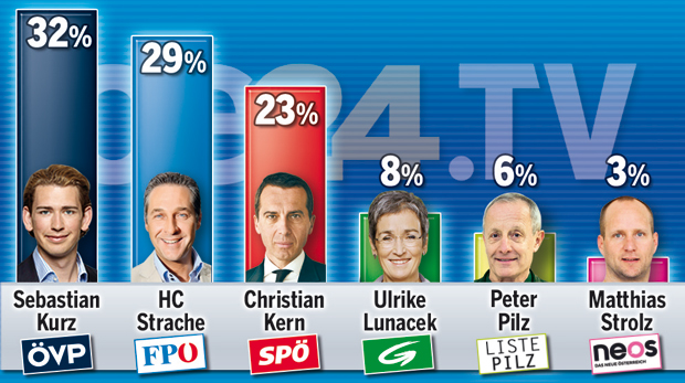 171001_Kandidaten_TV.jpg