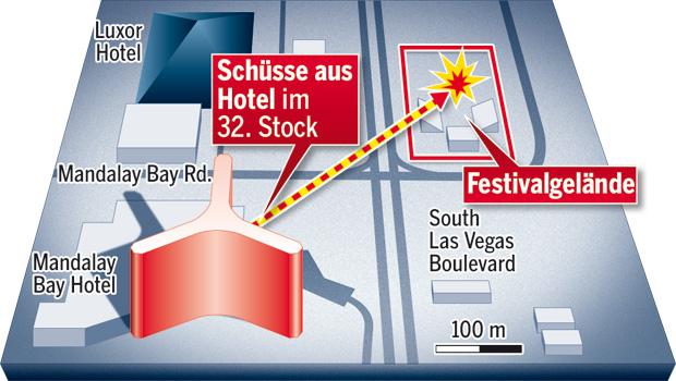 Las Vegas Grafik