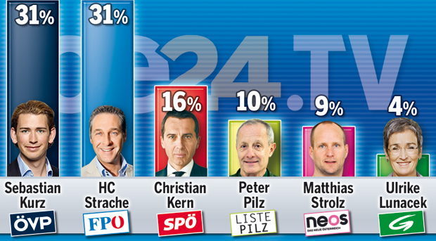 171010_Kandidaten_TV.jpg