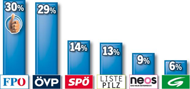 171010_Wahlkampf_bester.jpg