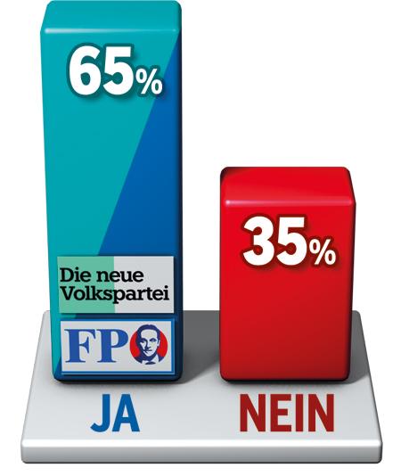 171112_Koalition.jpg