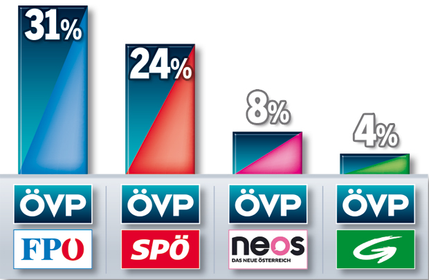 180106_Koalitionen.jpg