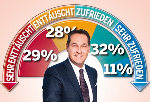 180309_Zufrieden_Strache.1.jpg