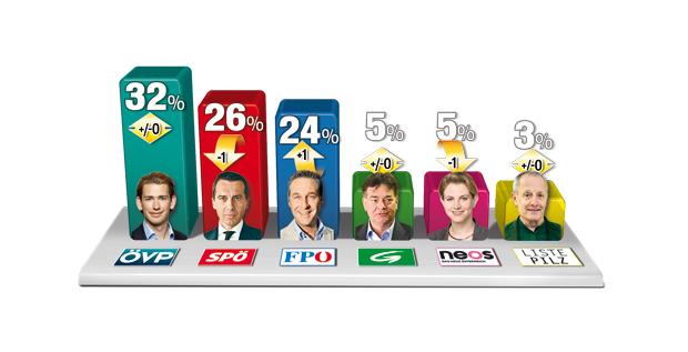 180601_Sptzenkandidaten.jpg