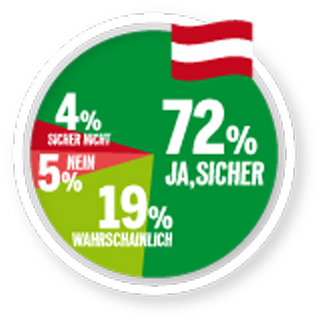 190824_Nationalratswahl.jpg
