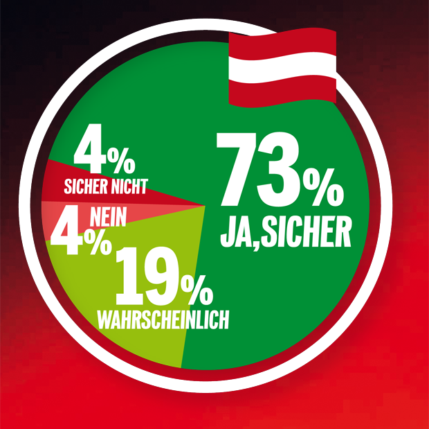 190913_Nationalratswahl.png