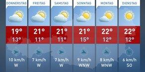 Das Wetter in den nächsten 4 Tagen