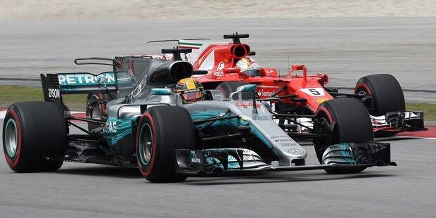 Formel 1 vor TV-Revolution