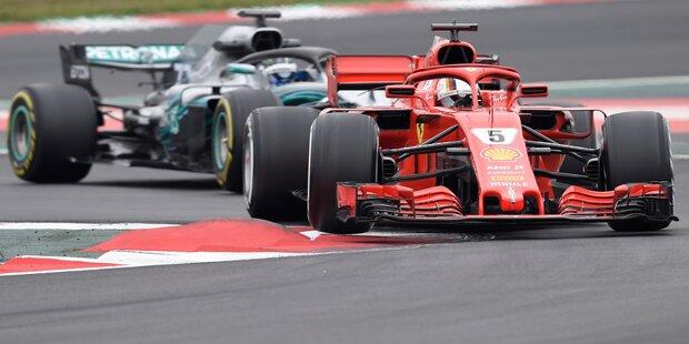 Wahnsinn: Revolution in der Formel 1