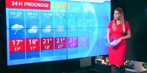 Aktuelle Wetterprognose für Samstag