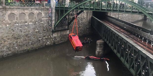 Flut Wienfluss