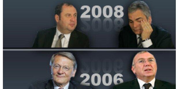 ÖVP unterbrach auch 2006 die Koalitionsgespräche