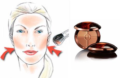 9 Sommer Beauty Pflege Make-Up