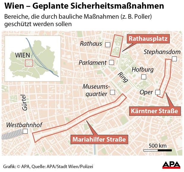 Poller GRafik Wien